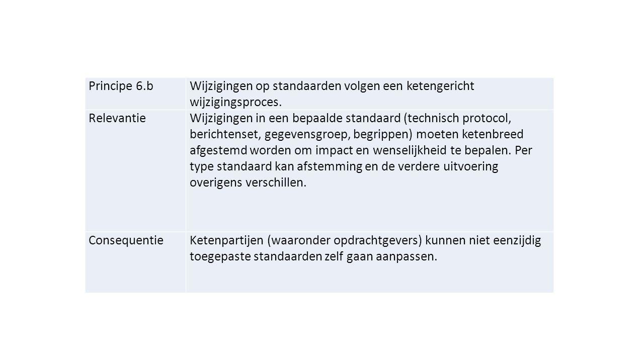 Principe 6.b Wijzigingen op standaarden volgen een ketengericht wijzigingsproces. Relevantie.