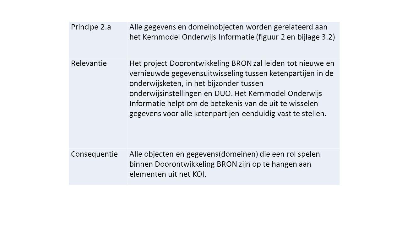 Principe 2.a Alle gegevens en domeinobjecten worden gerelateerd aan het Kernmodel Onderwijs Informatie (figuur 2 en bijlage 3.2)