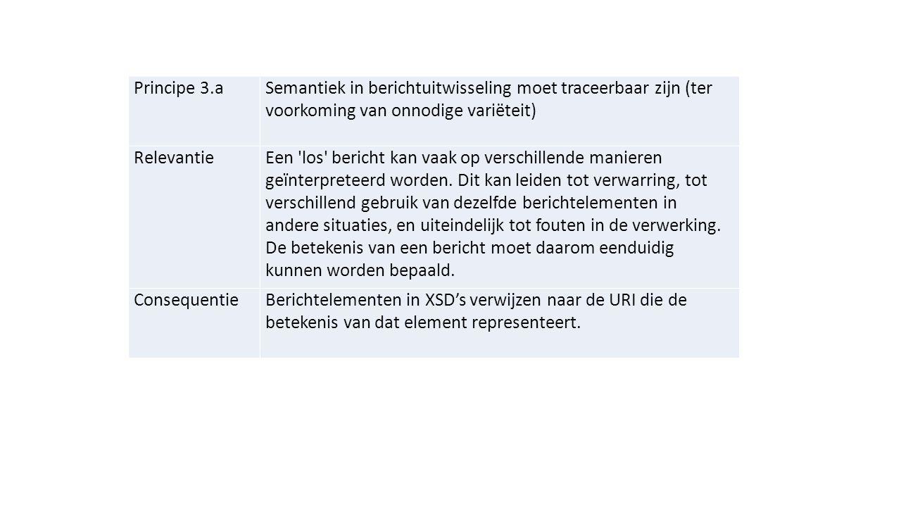 Principe 3.a Semantiek in berichtuitwisseling moet traceerbaar zijn (ter voorkoming van onnodige variëteit)