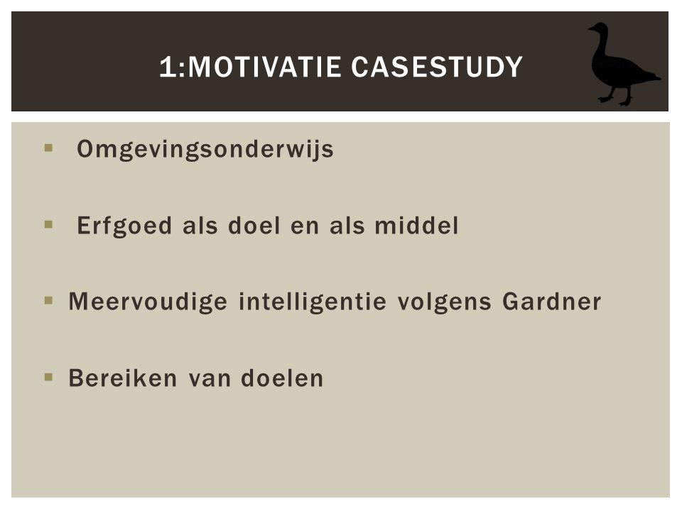 1:Motivatie casestudy Omgevingsonderwijs