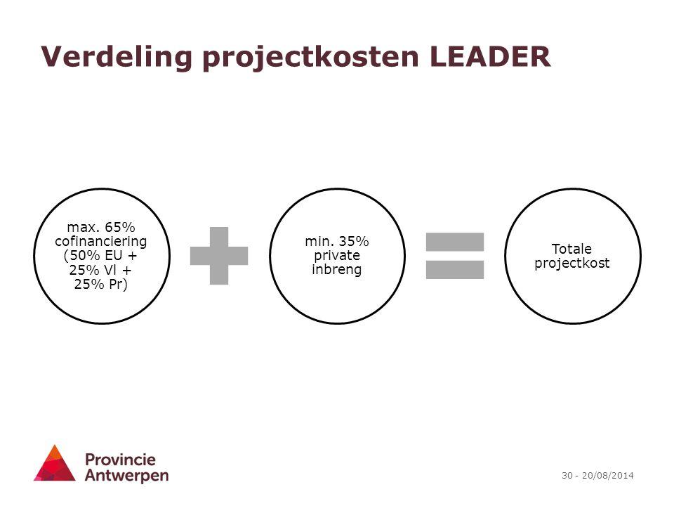 Verdeling projectkosten LEADER