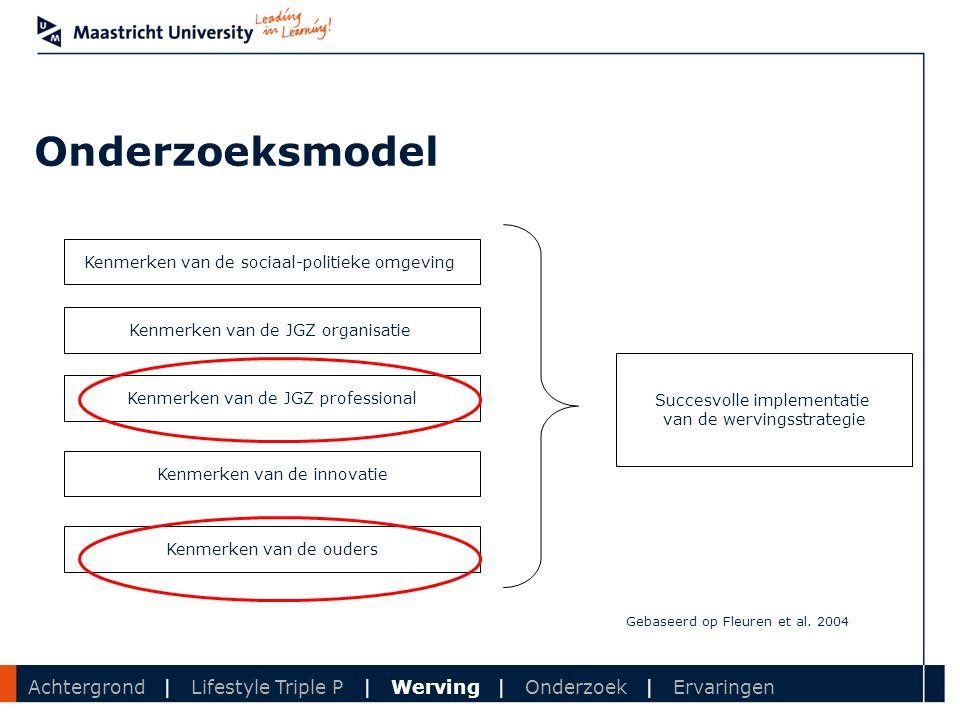 Onderzoeksmodel Kenmerken van de sociaal-politieke omgeving. Kenmerken van de JGZ organisatie. Succesvolle implementatie.