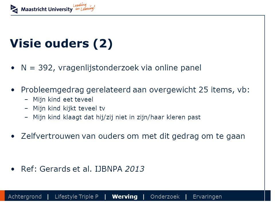 Visie ouders (2) N = 392, vragenlijstonderzoek via online panel
