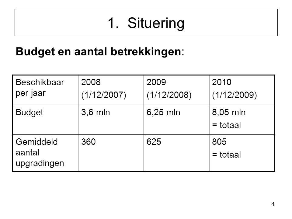 1. Situering Budget en aantal betrekkingen: Beschikbaar per jaar 2008