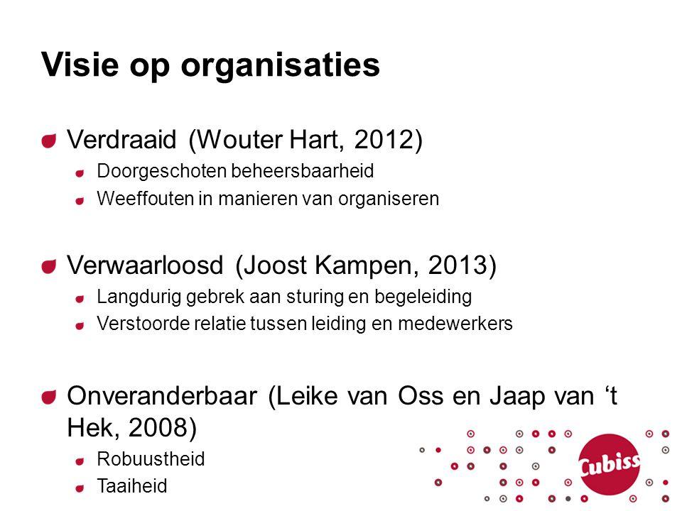 Visie op organisaties Verdraaid (Wouter Hart, 2012)