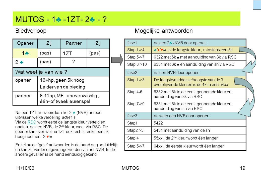 MUTOS - 1♣ -1ZT- 2♣ - Biedverloop Mogelijke antwoorden 1♣ 1ZT 2 ♣