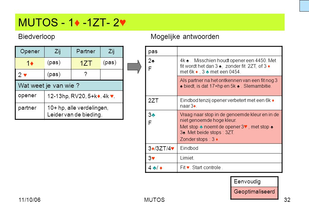 MUTOS - 1♦ -1ZT- 2♥ Biedverloop Mogelijke antwoorden 1♦ 1ZT 2 ♥