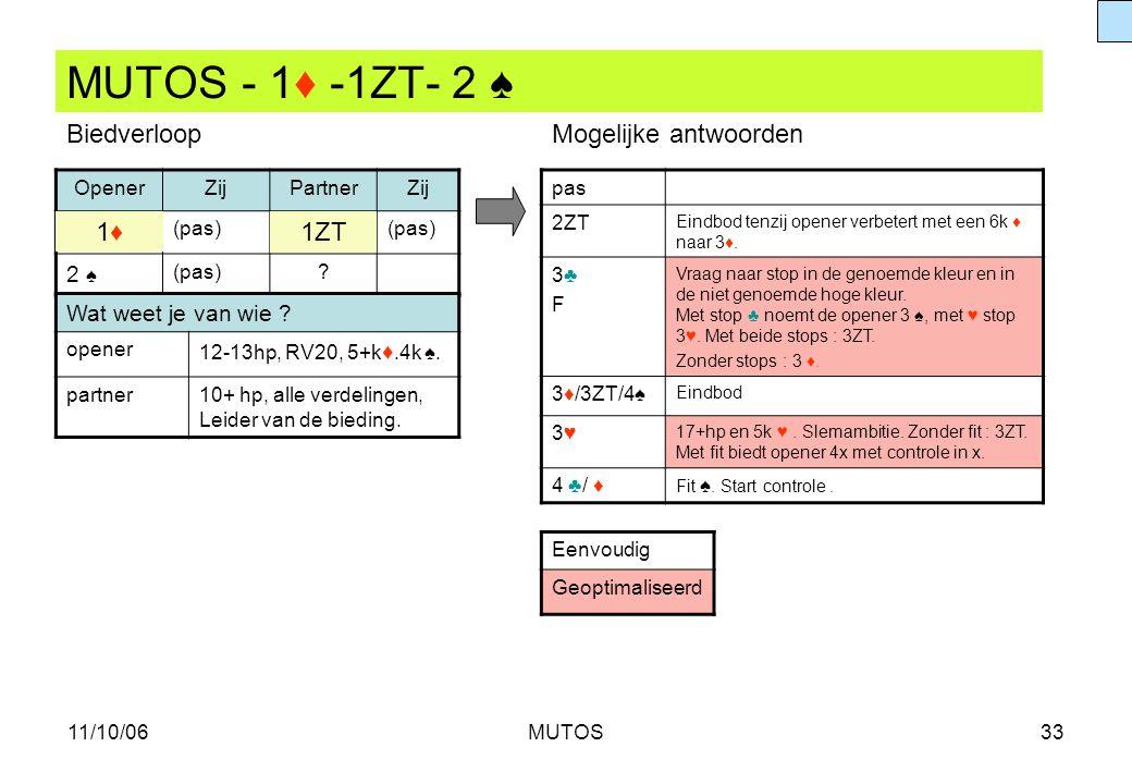 MUTOS - 1♦ -1ZT- 2 ♠ Biedverloop Mogelijke antwoorden 1♦ 1ZT 2 ♠