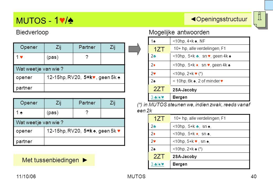 MUTOS - 1♥/♠ ◄Openingsstructuur Biedverloop Mogelijke antwoorden 1ZT