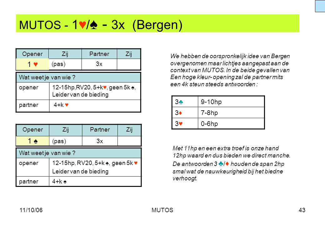 MUTOS - 1♥/♠ - 3x (Bergen) 1 ♥ 1 ♠ 3♣ 9-10hp 3♦ 7-8hp 3♥ 0-6hp Opener