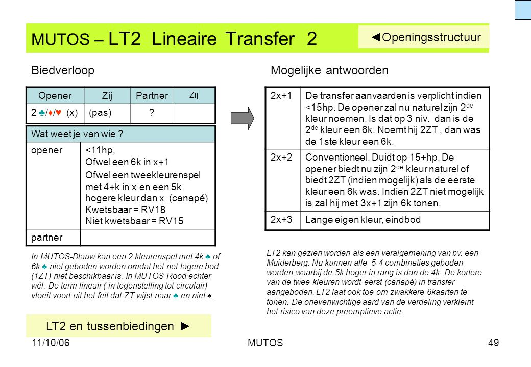 MUTOS – LT2 Lineaire Transfer 2