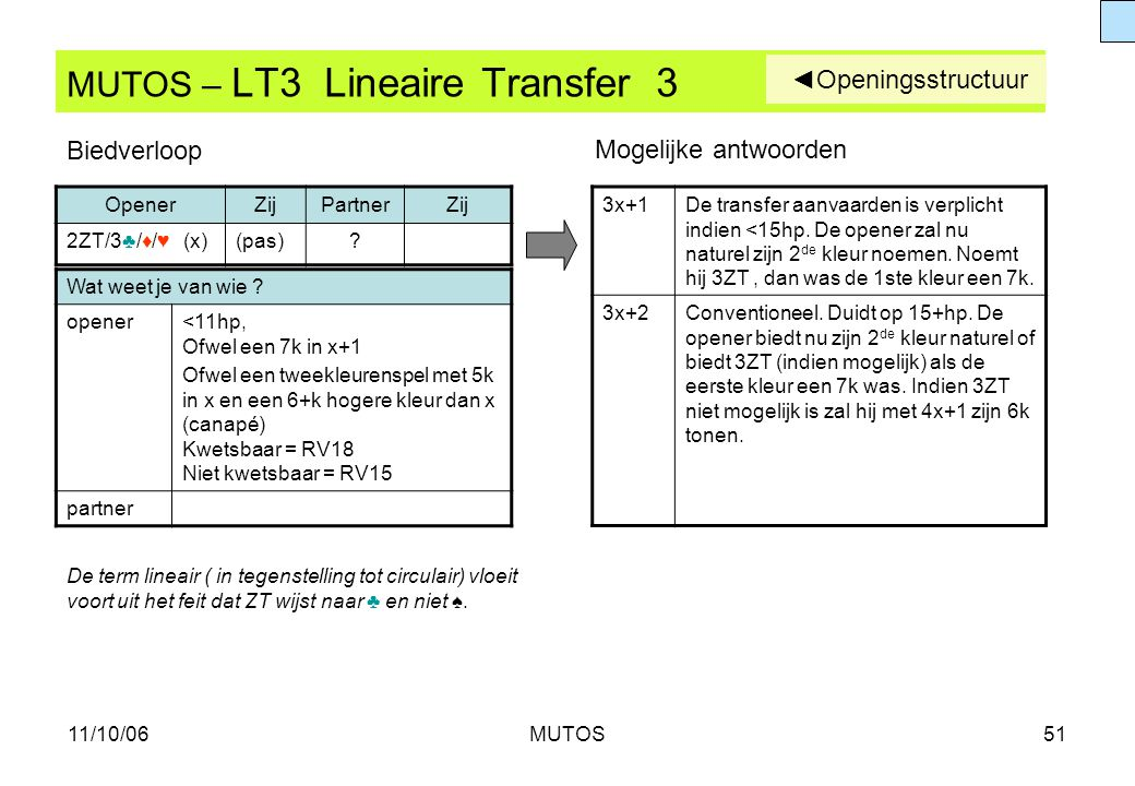 MUTOS – LT3 Lineaire Transfer 3