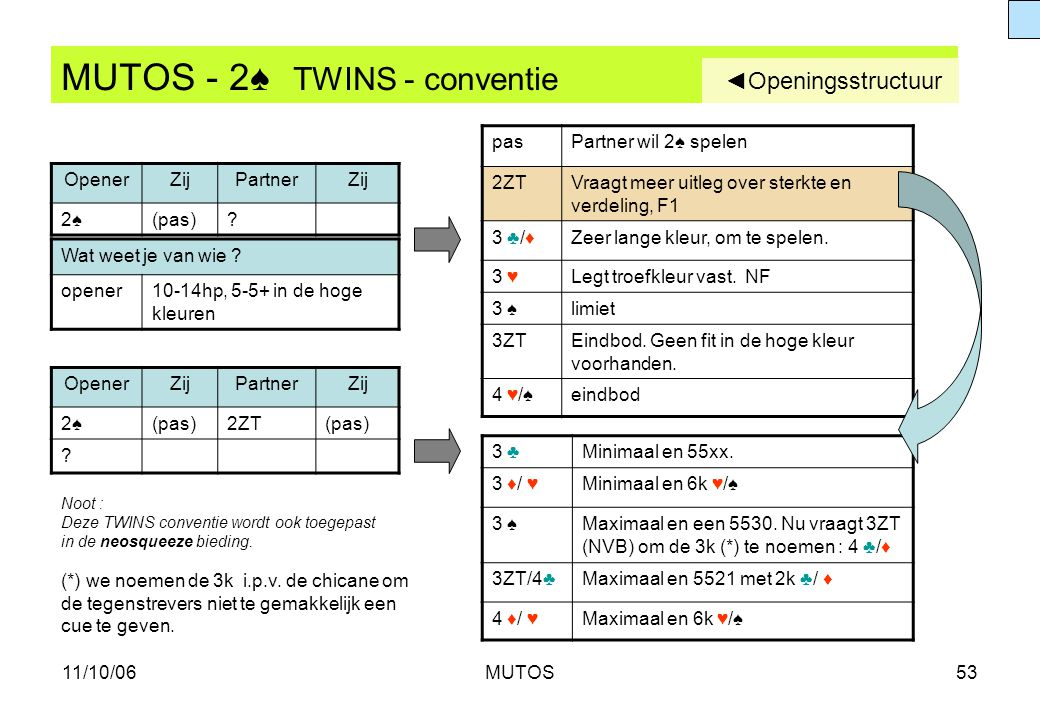 MUTOS - 2♠ TWINS - conventie