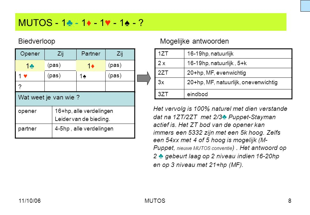 MUTOS - 1♣ - 1♦ - 1♥ - 1♠ - Biedverloop Mogelijke antwoorden 1♣ 1♦