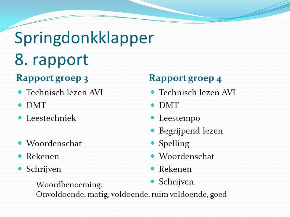 Springdonkklapper 8. rapport