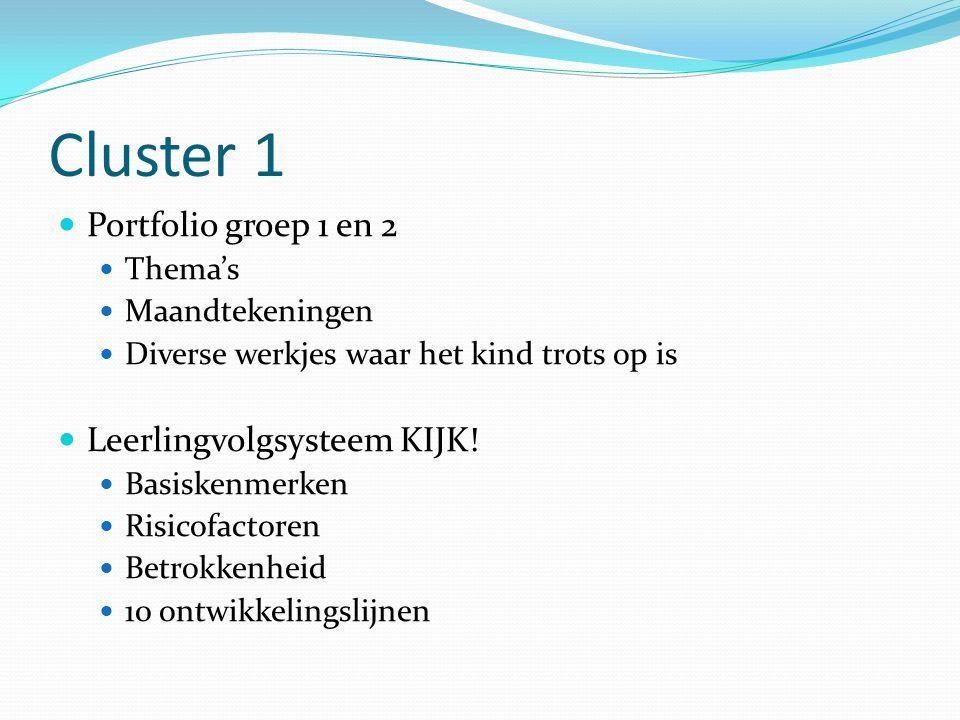Cluster 1 Portfolio groep 1 en 2 Leerlingvolgsysteem KIJK! Thema's