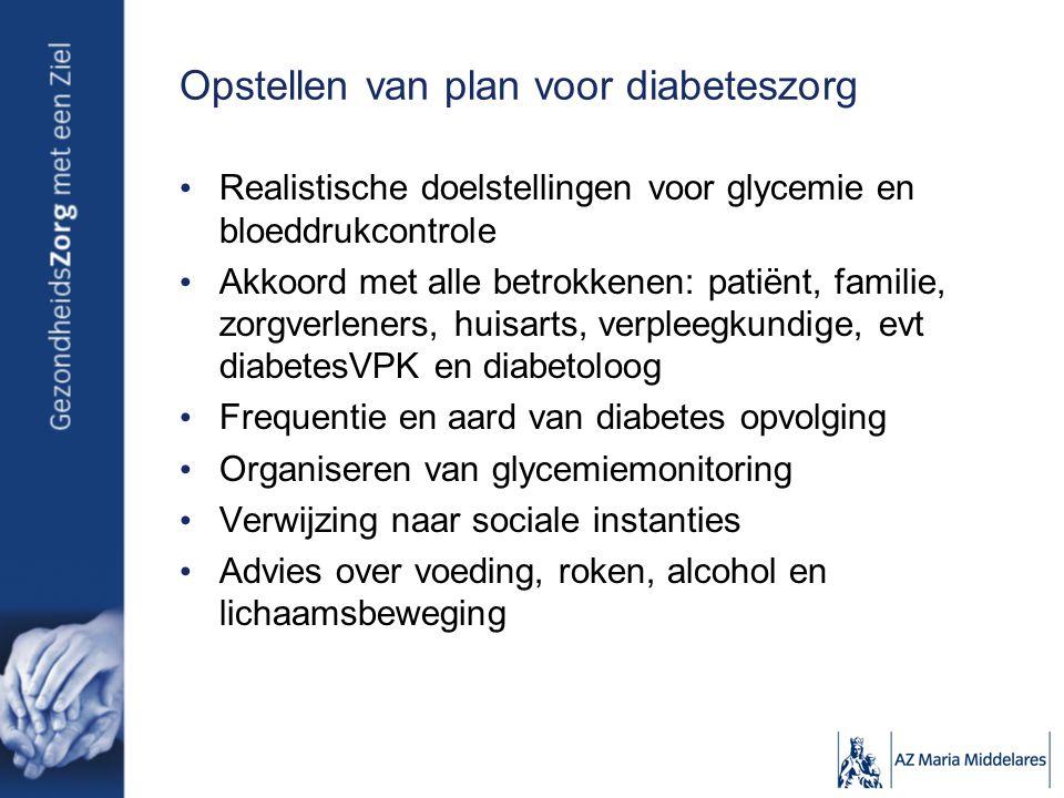 Opstellen van plan voor diabeteszorg