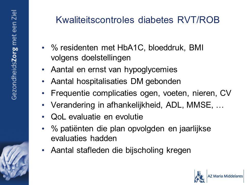 Kwaliteitscontroles diabetes RVT/ROB