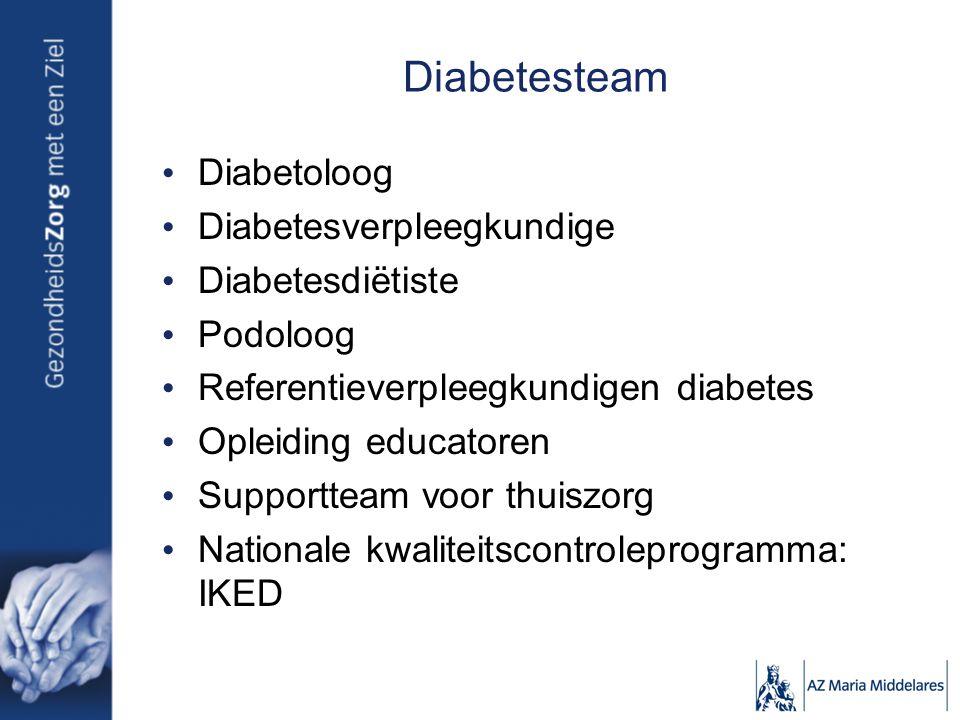 Diabetesteam Diabetoloog Diabetesverpleegkundige Diabetesdiëtiste