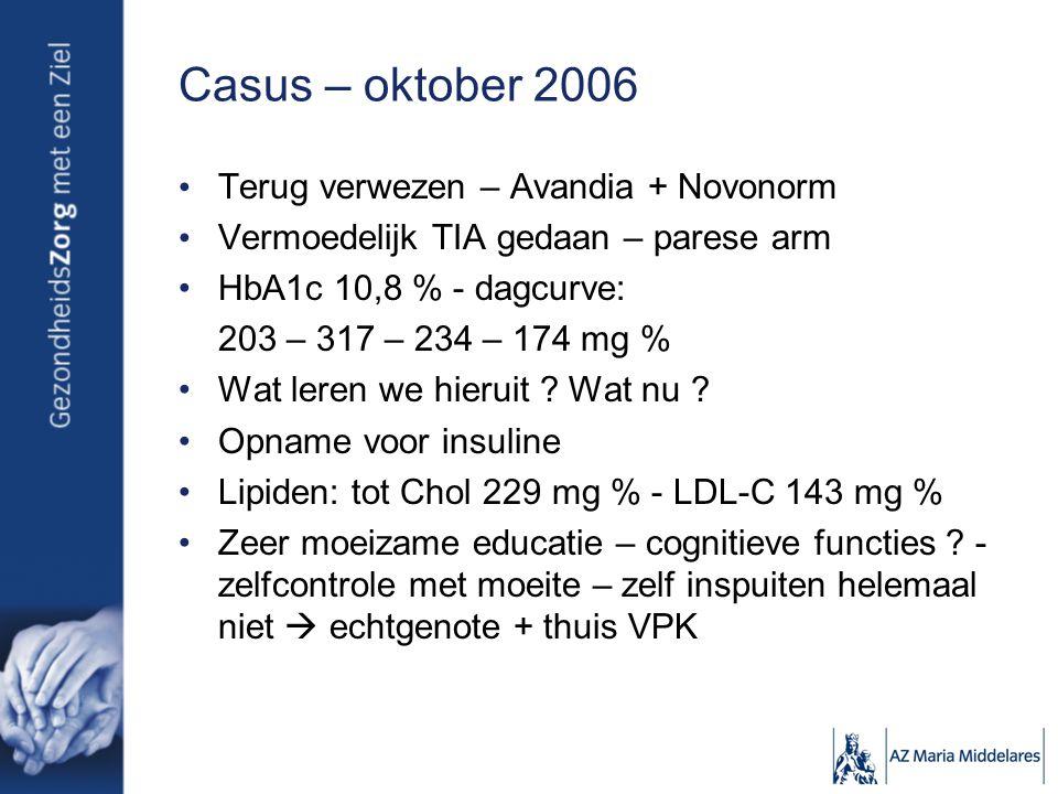 Casus – oktober 2006 Terug verwezen – Avandia + Novonorm
