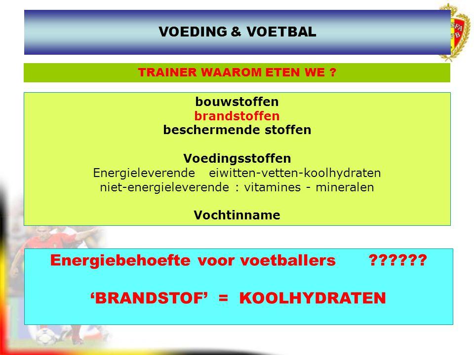 Energiebehoefte voor voetballers 'BRANDSTOF' = KOOLHYDRATEN