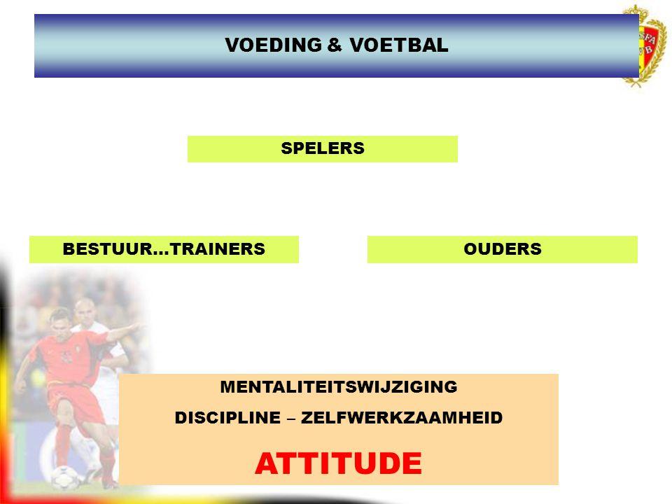 ATTITUDE VOEDING & VOETBAL SPELERS BESTUUR…TRAINERS OUDERS