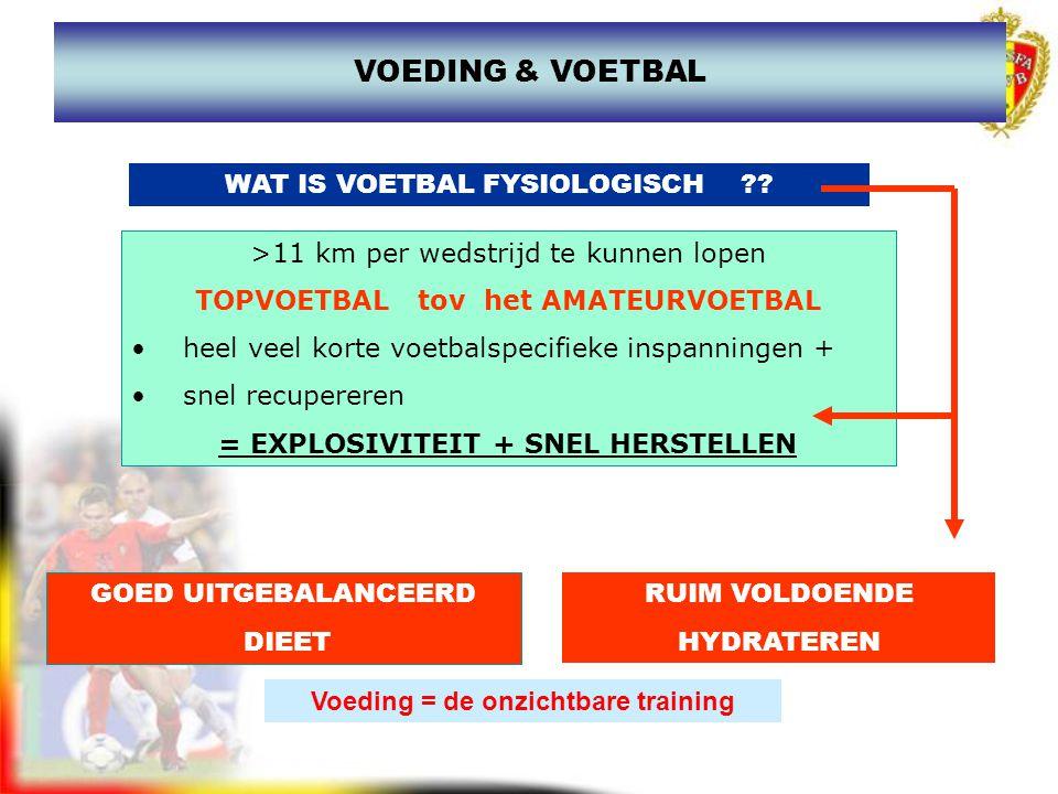 VOEDING & VOETBAL WAT IS VOETBAL FYSIOLOGISCH