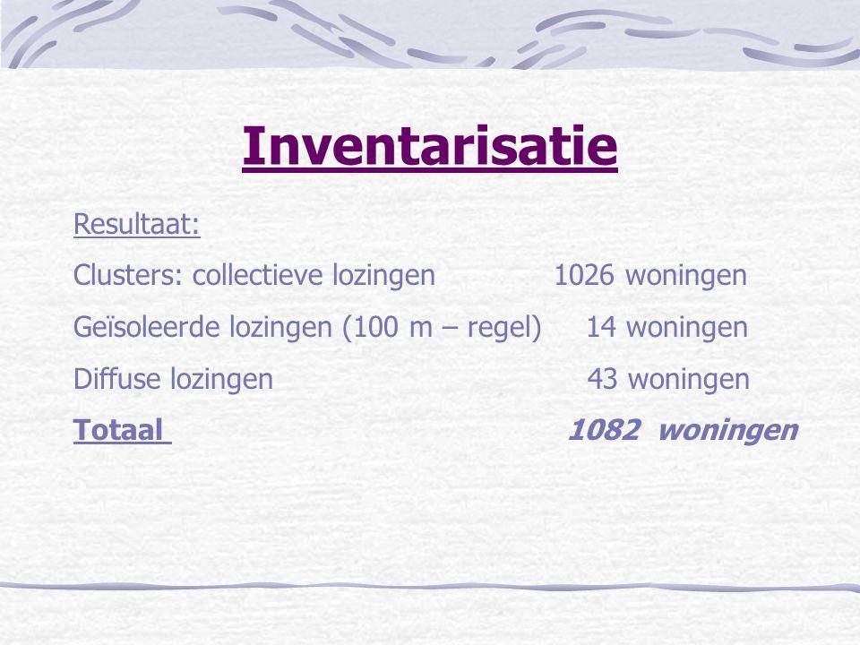 Inventarisatie Resultaat: Clusters: collectieve lozingen 1026 woningen