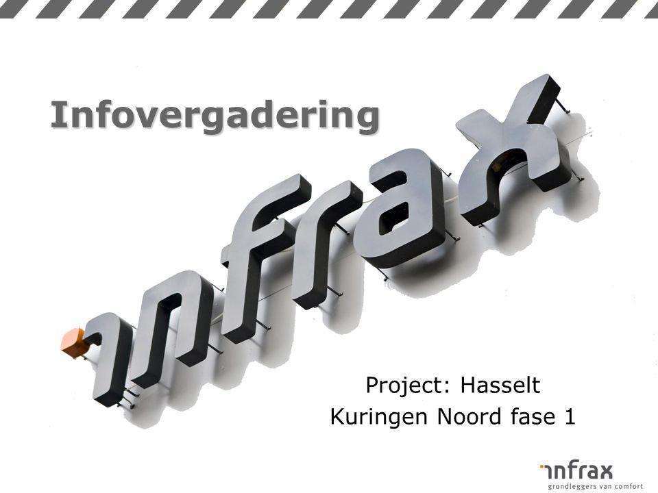 Project: Hasselt Kuringen Noord fase 1
