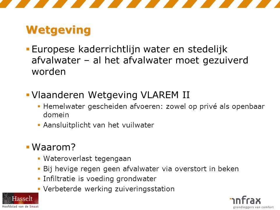 Wetgeving Europese kaderrichtlijn water en stedelijk afvalwater – al het afvalwater moet gezuiverd worden.