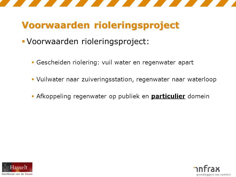 Voorwaarden rioleringsproject
