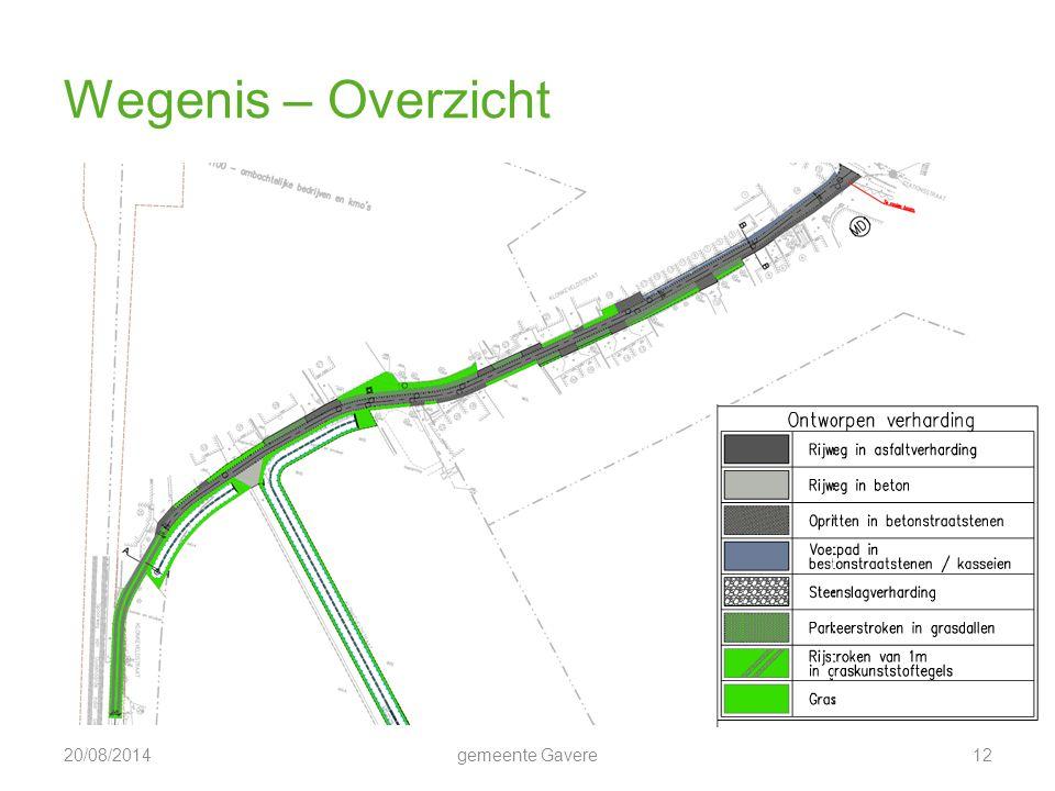 Wegenis – Overzicht 5/04/2017 gemeente Gavere 12