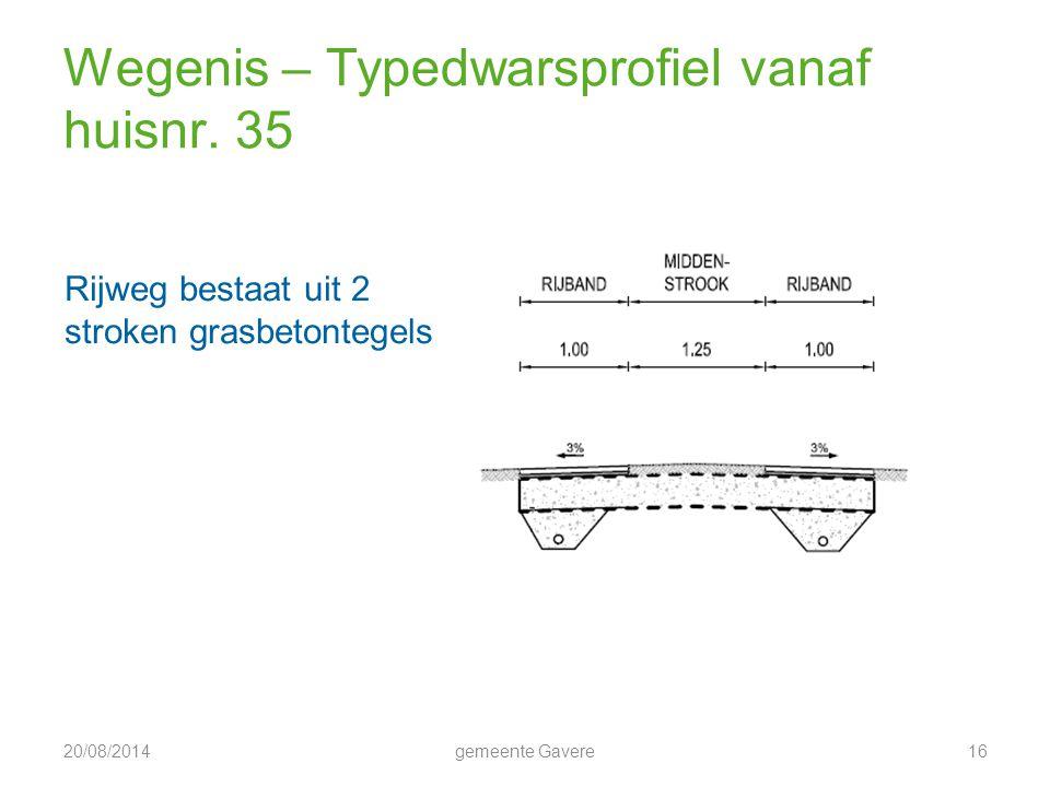 Wegenis – Typedwarsprofiel vanaf huisnr. 35
