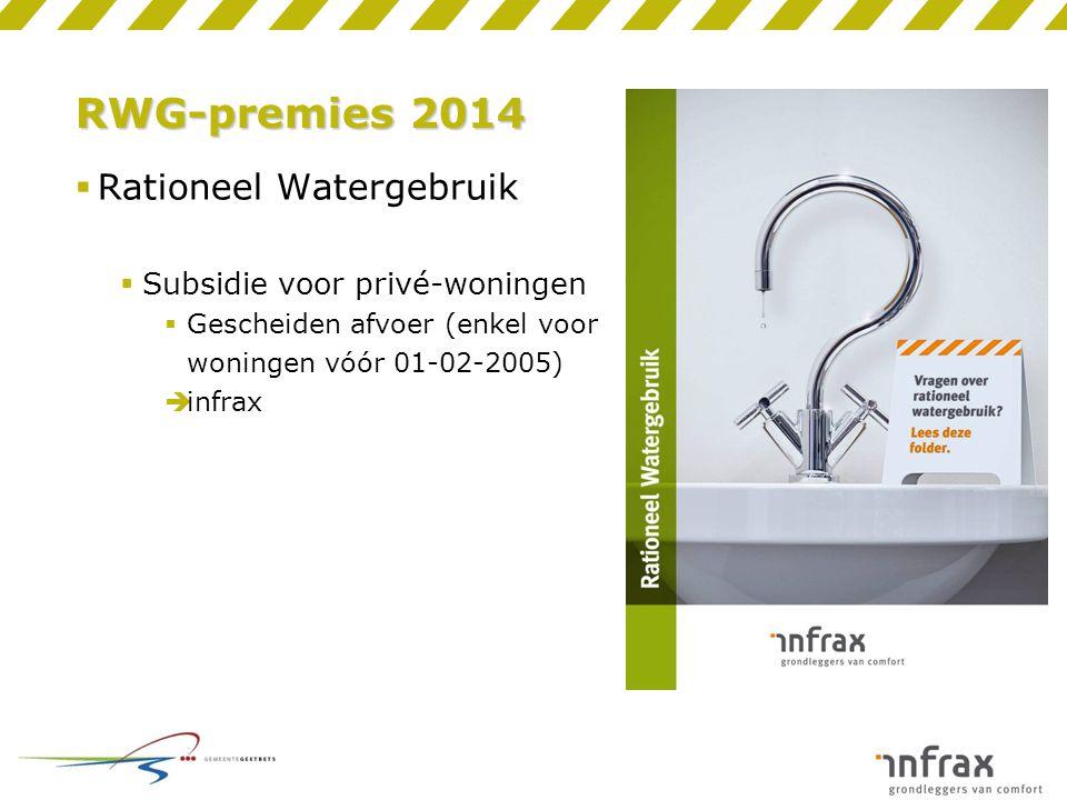 RWG-premies 2014 Rationeel Watergebruik Subsidie voor privé-woningen