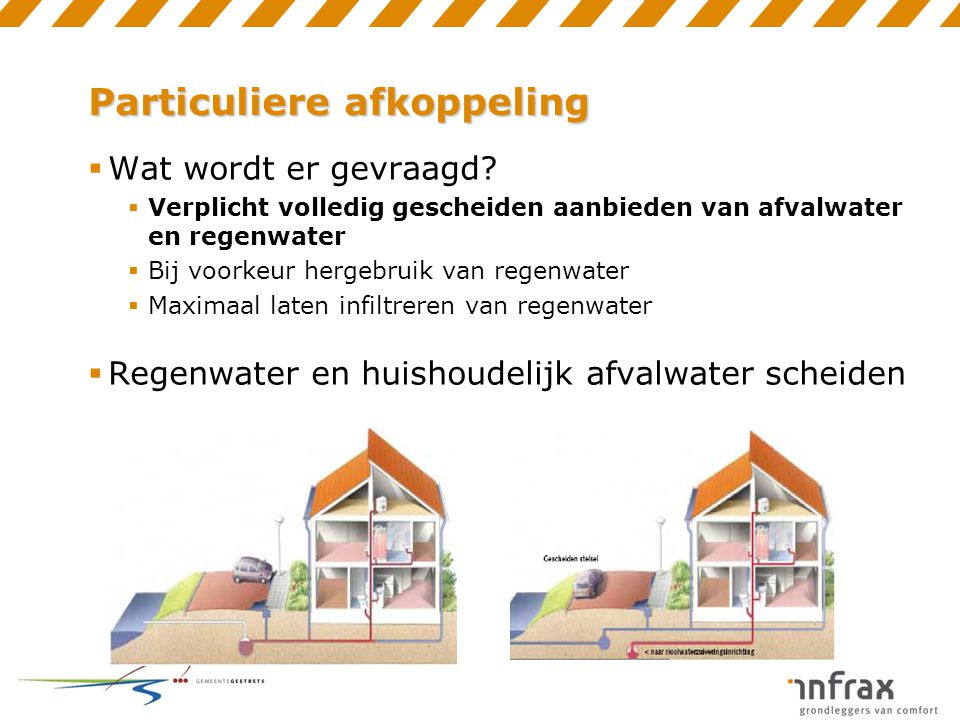 Particuliere afkoppeling