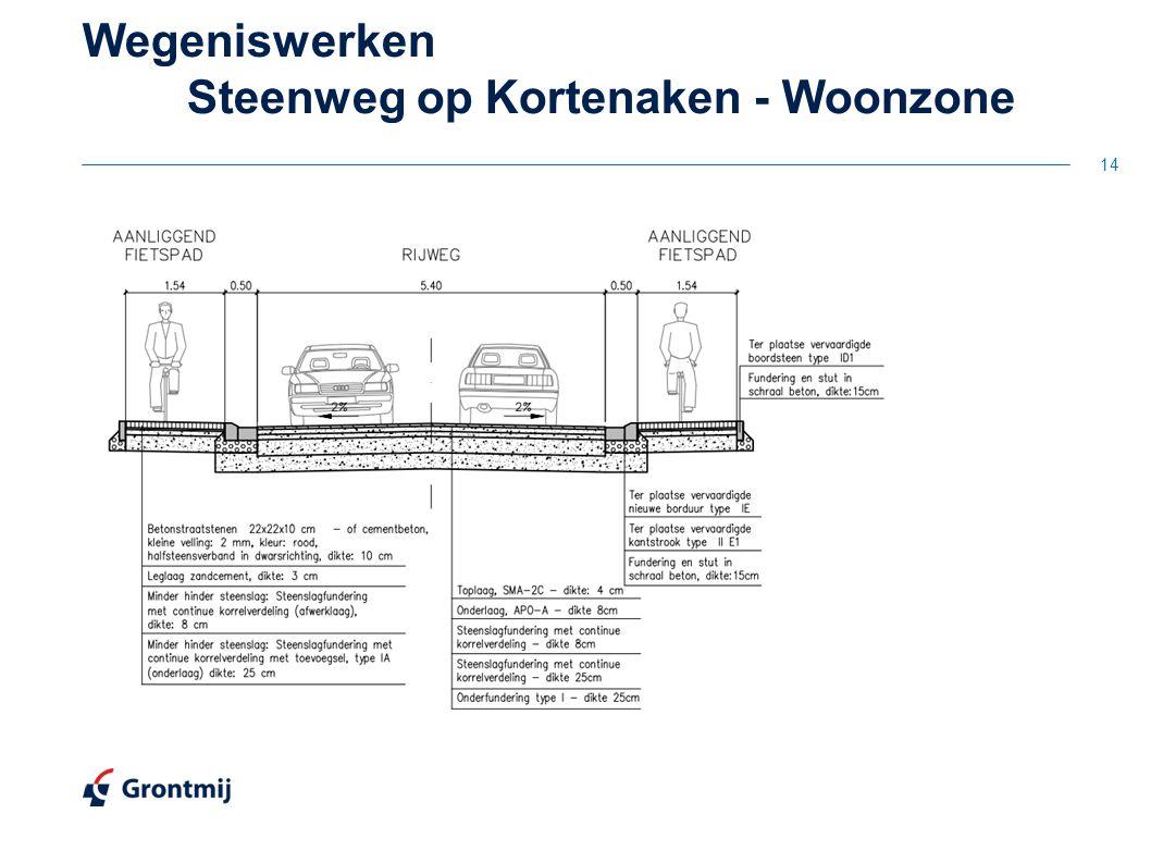 Wegeniswerken Steenweg op Kortenaken - Woonzone
