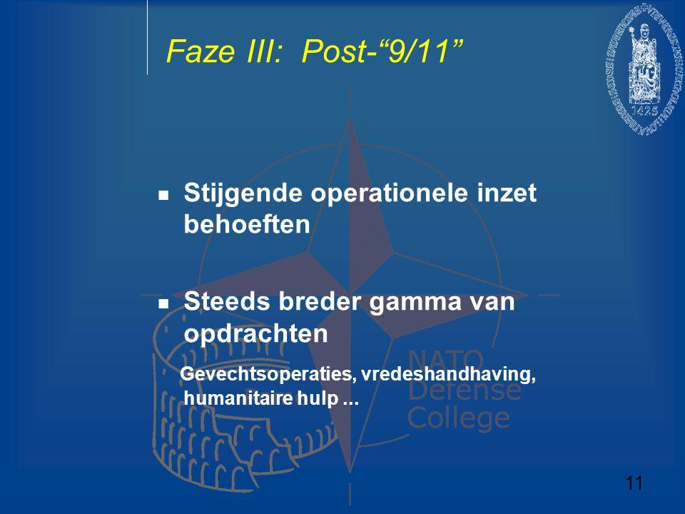 Faze III: Post- 9/11 Stijgende operationele inzet behoeften