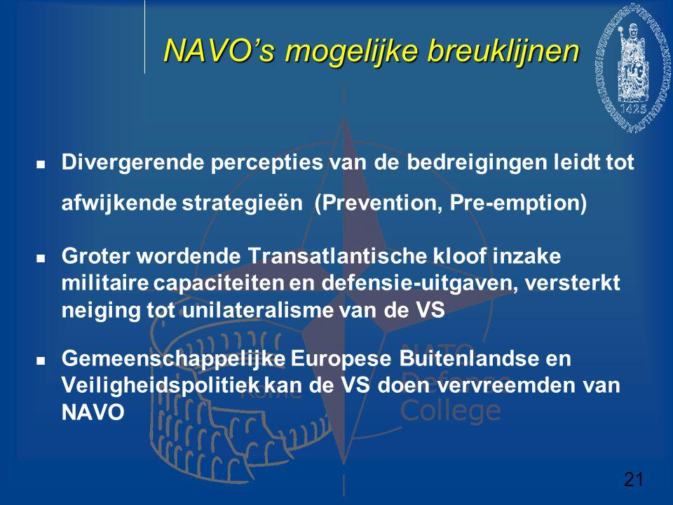 NAVO's mogelijke breuklijnen