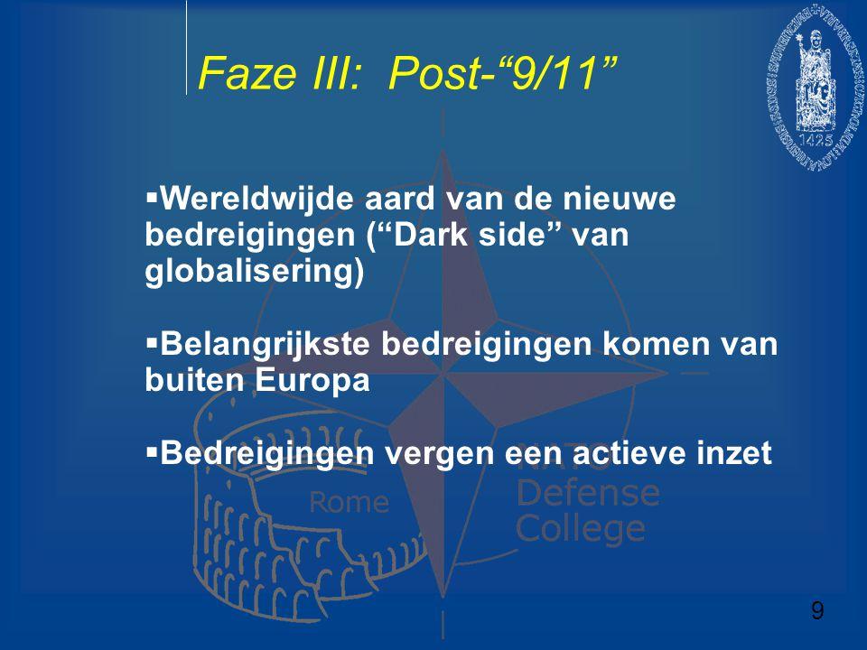 Faze III: Post- 9/11 Wereldwijde aard van de nieuwe bedreigingen ( Dark side van globalisering)