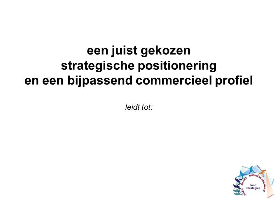 strategische positionering en een bijpassend commercieel profiel