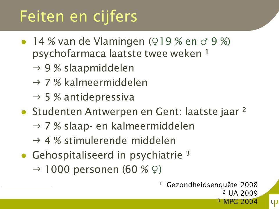Feiten en cijfers 14 % van de Vlamingen (♀19 % en ♂ 9 %) psychofarmaca laatste twee weken 1. 9 % slaapmiddelen.