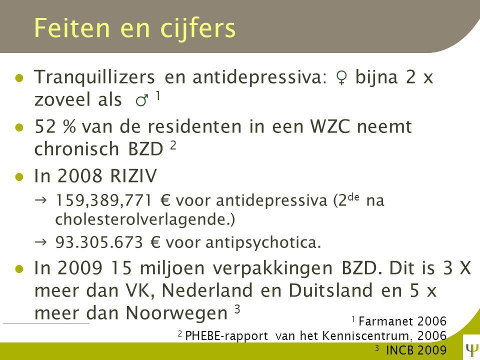 Feiten en cijfers Tranquillizers en antidepressiva: ♀ bijna 2 x zoveel als ♂ 1. 52 % van de residenten in een WZC neemt chronisch BZD 2.