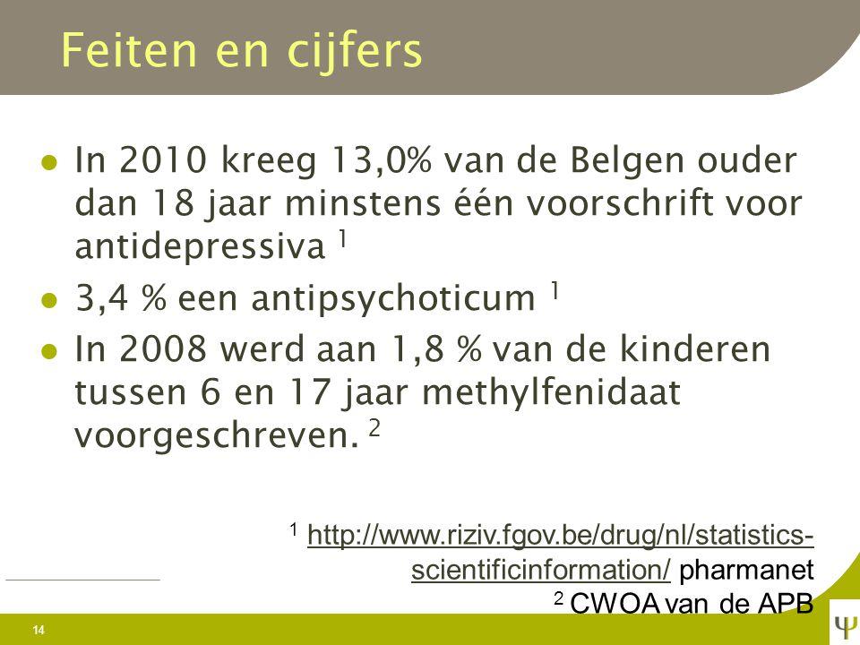 Feiten en cijfers In 2010 kreeg 13,0% van de Belgen ouder dan 18 jaar minstens één voorschrift voor antidepressiva 1.