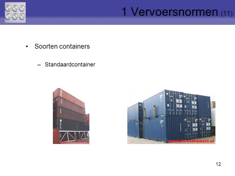 1 Vervoersnormen (11) Soorten containers Standaardcontainer
