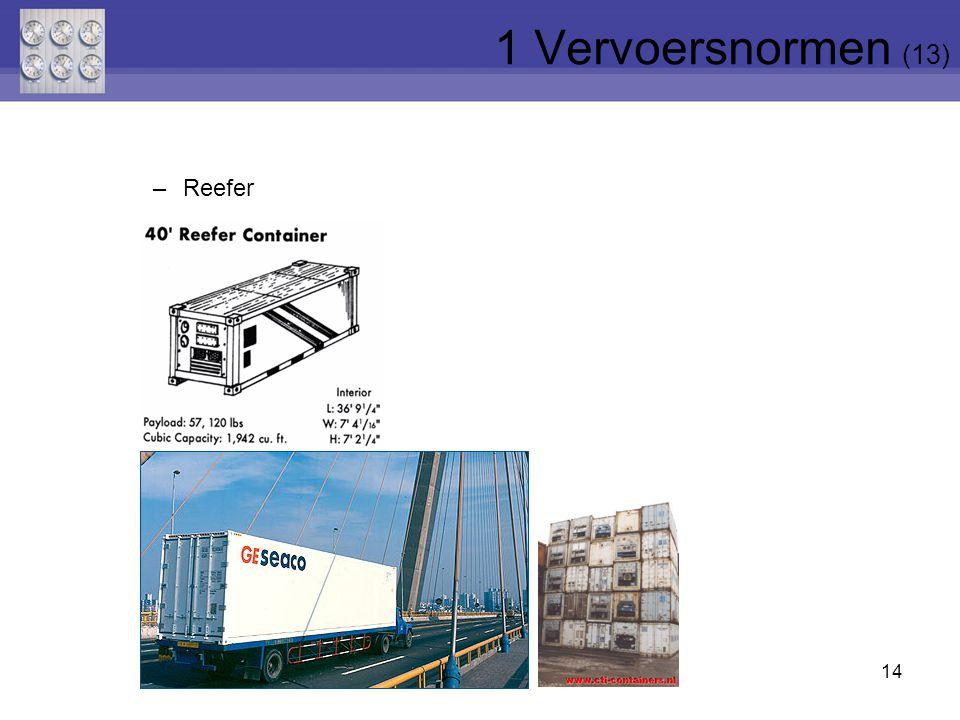 1 Vervoersnormen (13) Reefer