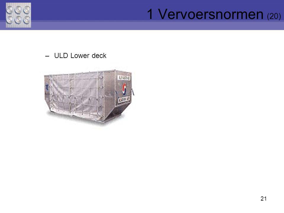 1 Vervoersnormen (20) ULD Lower deck