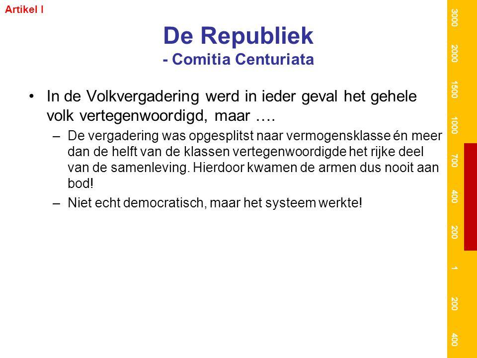 De Republiek - Comitia Centuriata