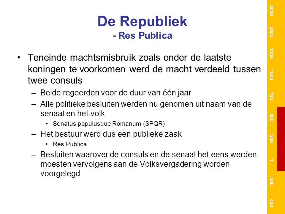 De Republiek - Res Publica