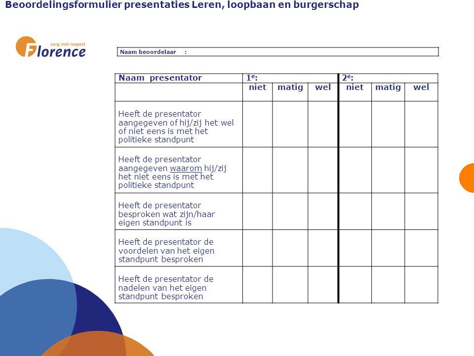 Beoordelingsformulier presentaties Leren, loopbaan en burgerschap