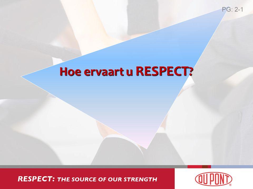 PG: 2-1 Hoe ervaart u RESPECT